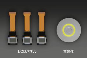 LCDパネル、蛍光体