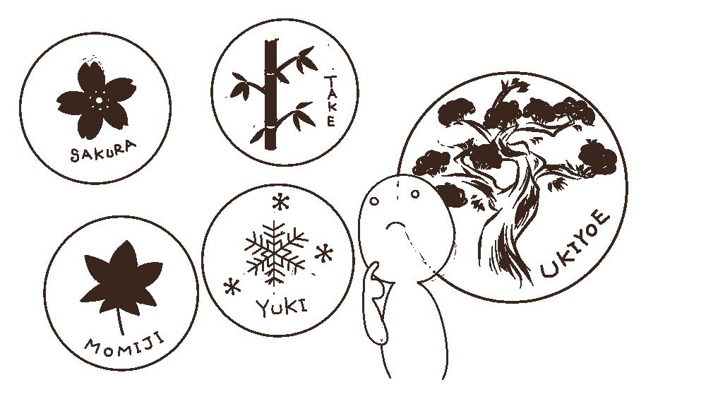 四季のイメージ
