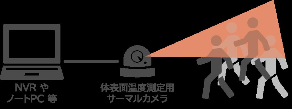 システムイメージ画像