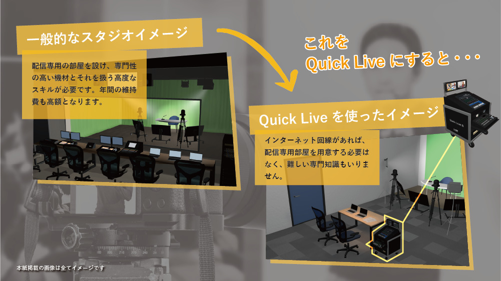 QuickLive比較