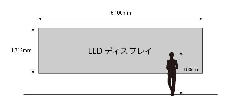 LEDディスプレイ立面図