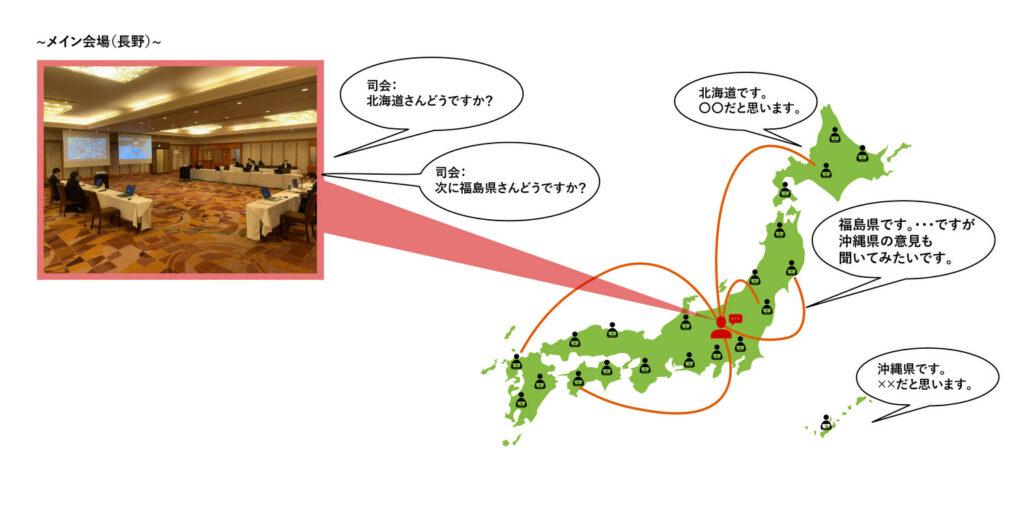 長野から各地へ-02